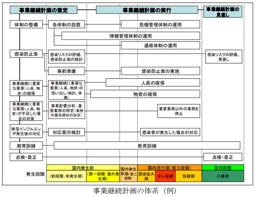 廃棄物処理における新型インフルエンザ対策ガイドライン.png