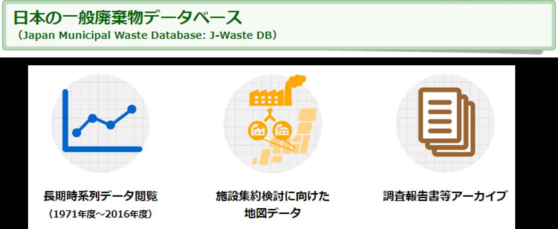 日本の一般廃棄物データベース.png