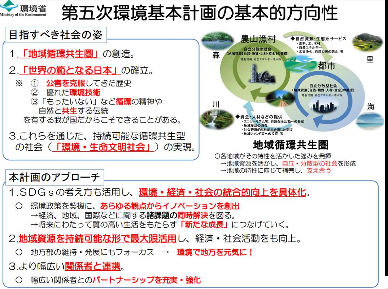 環境基本計画.png
