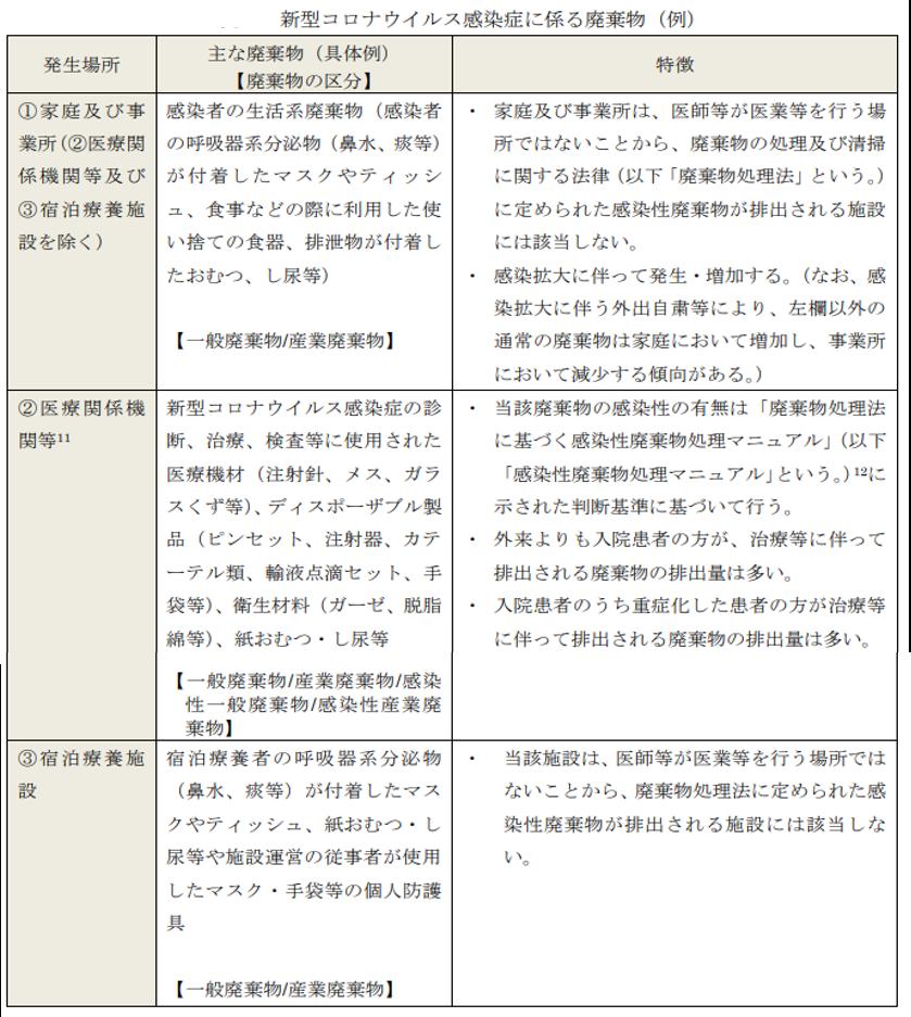廃棄物処理における新型コロナウイルス感染症対策ガイドライン.png